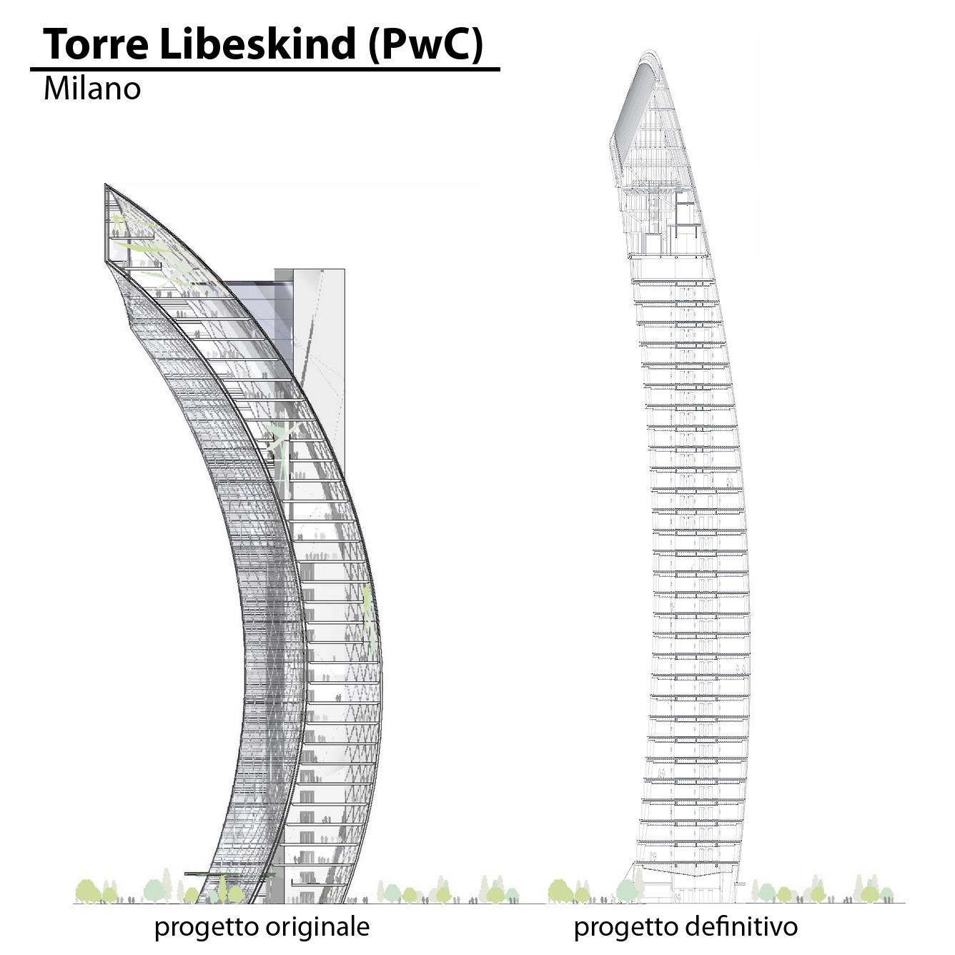 Torre Libeskind: progetto originale Vs progetto definitivo