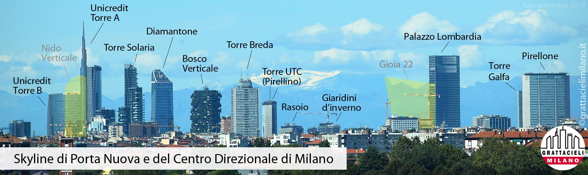 Skyline di Milano, zona porta nuova e centro direzionale
